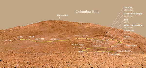 The path into the Columbia Hills.  Image credit NASA/JPL.